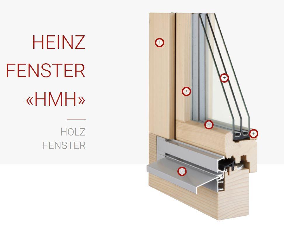 Heinz Fenster