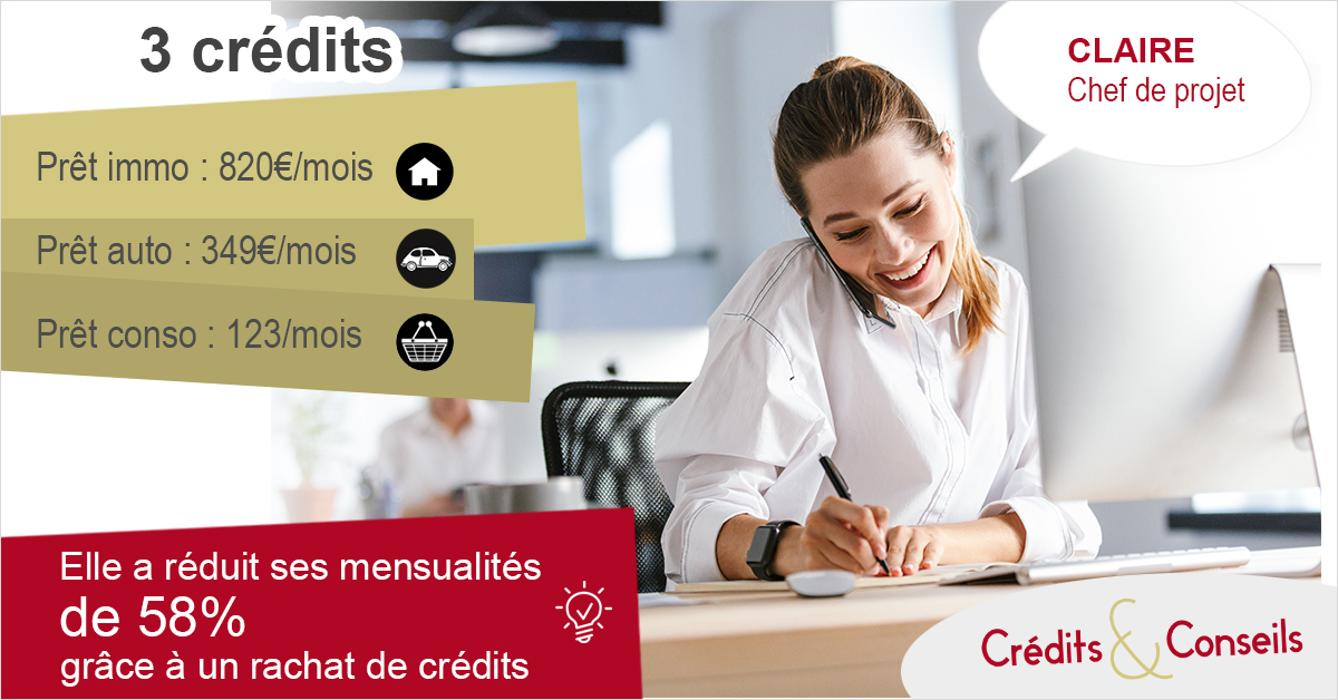 guidelocal - Directory for recommendations - Crédits et Conseils in Reims