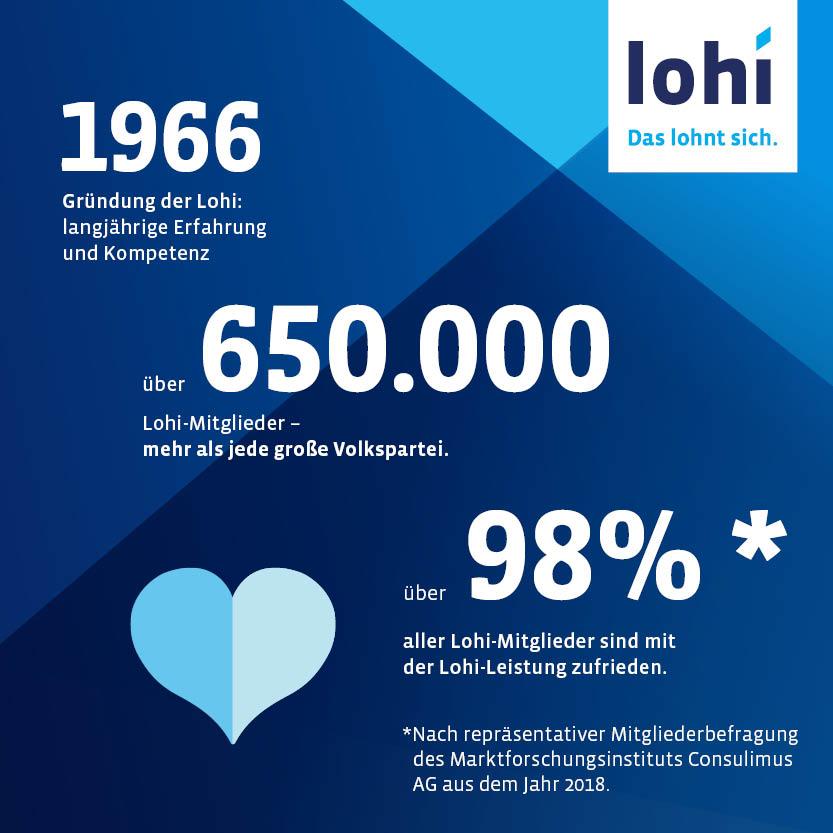 Fotos de Lohi - Lohnsteuerhilfe Bayern e. V. Marklkofen