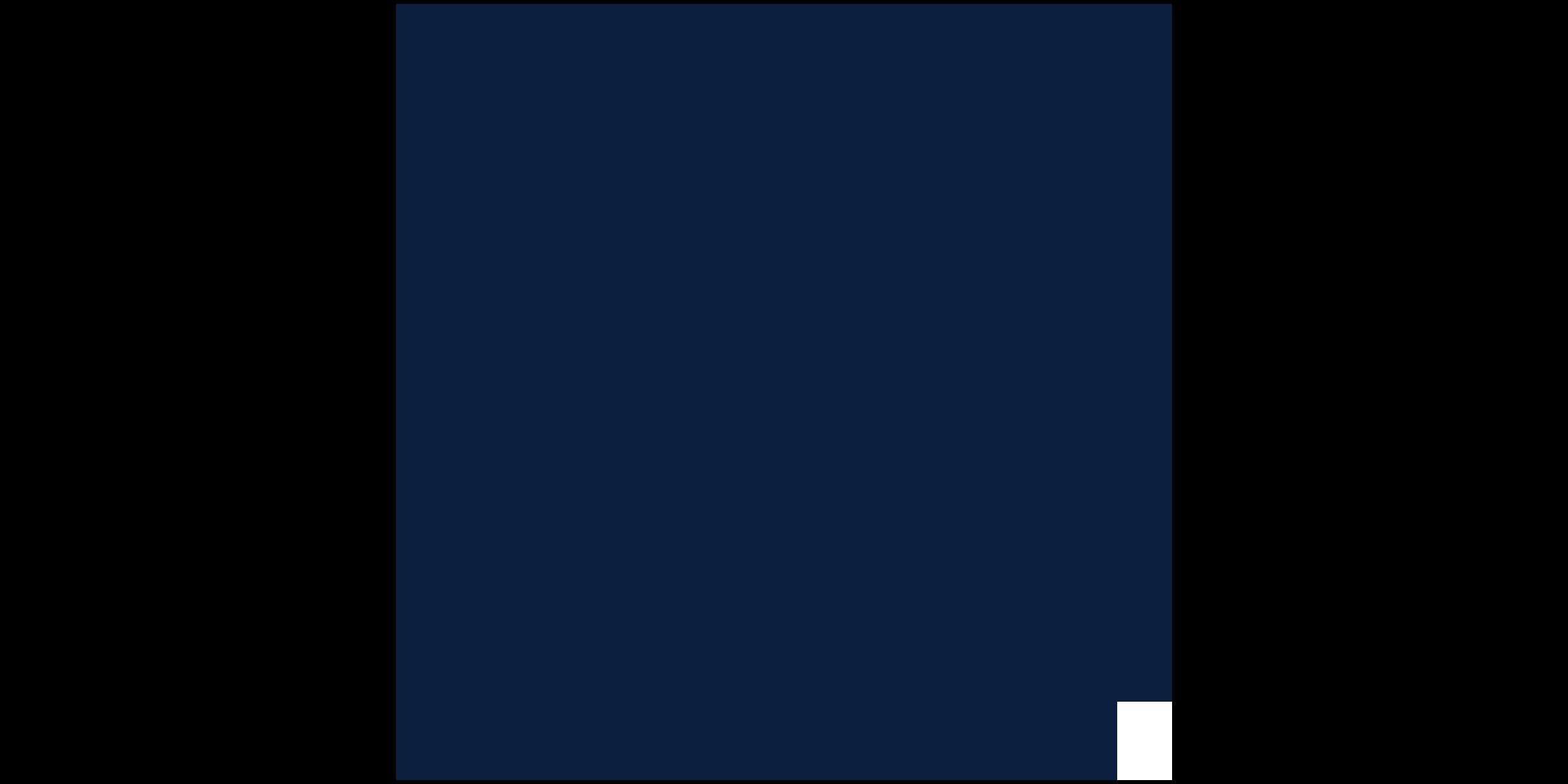 De Beers Jewellers Alberni Street
