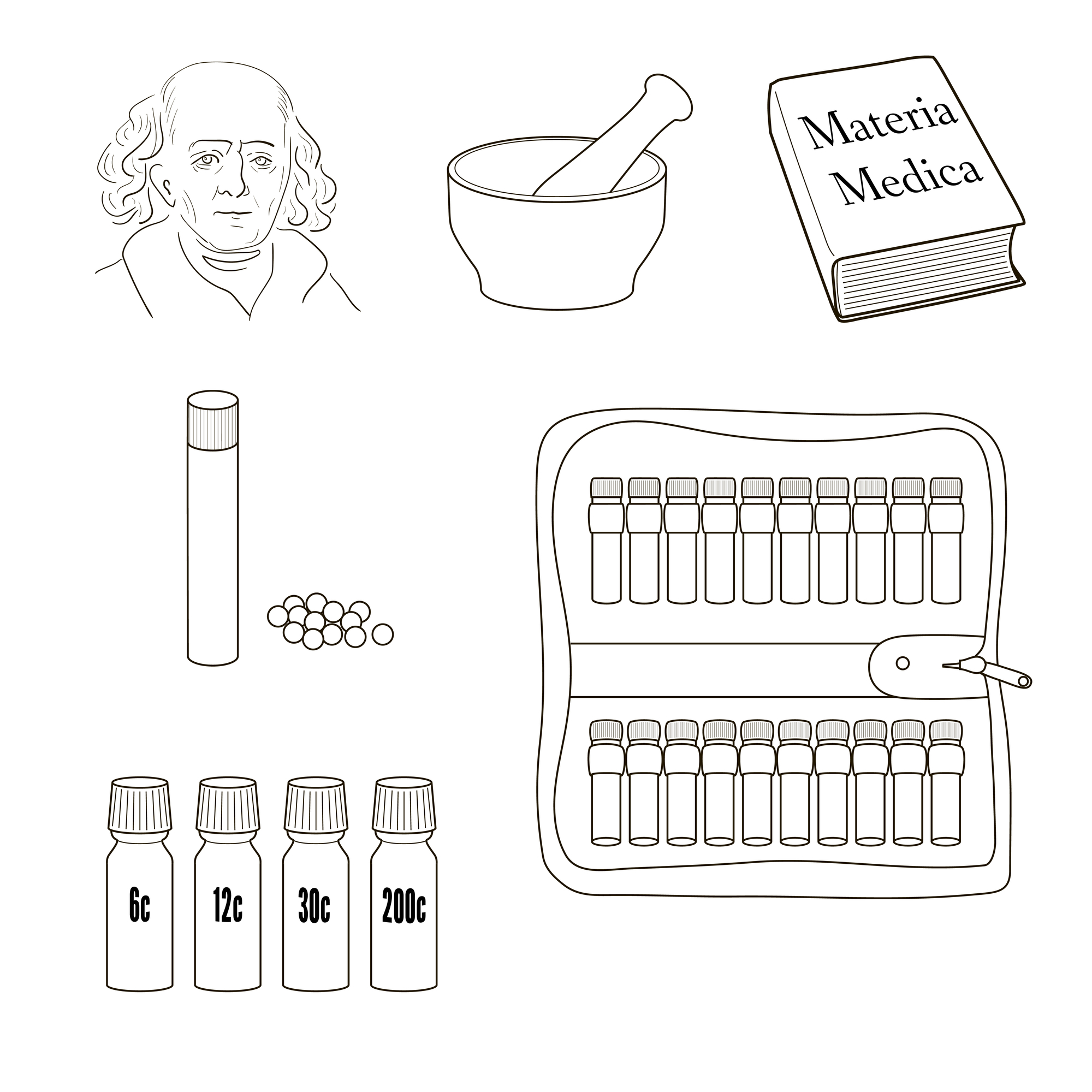 The College Of Practical Homeopathy