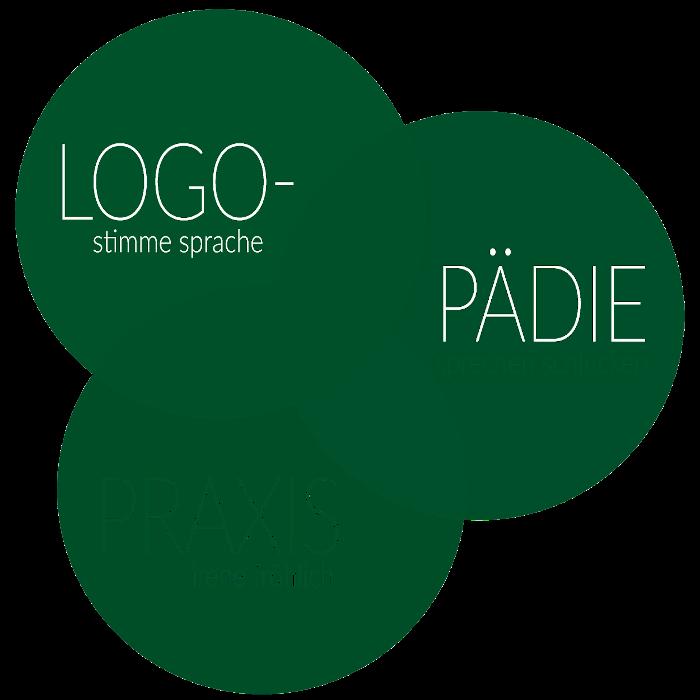 Bild zu Logo-Pädie-Praxis in Landshut
