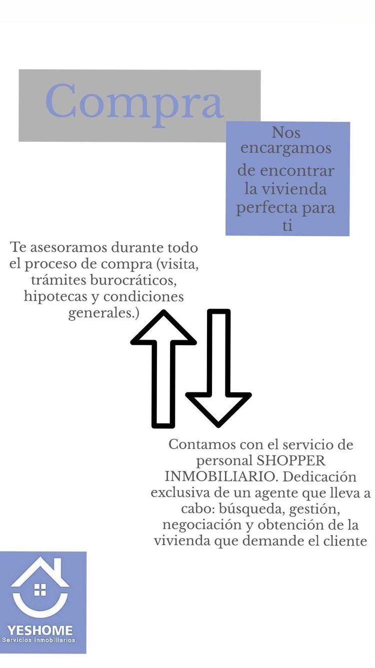 Yes Home Servicios Inmobiliarios