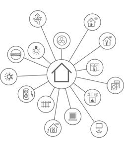Gebäudeautomation und Elektrotechnik Schenkel