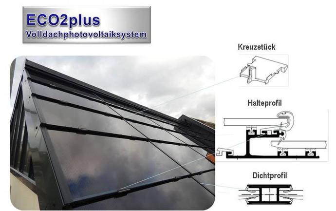 AKTIVIMMO GmbH / Meine-Energie.Saarland
