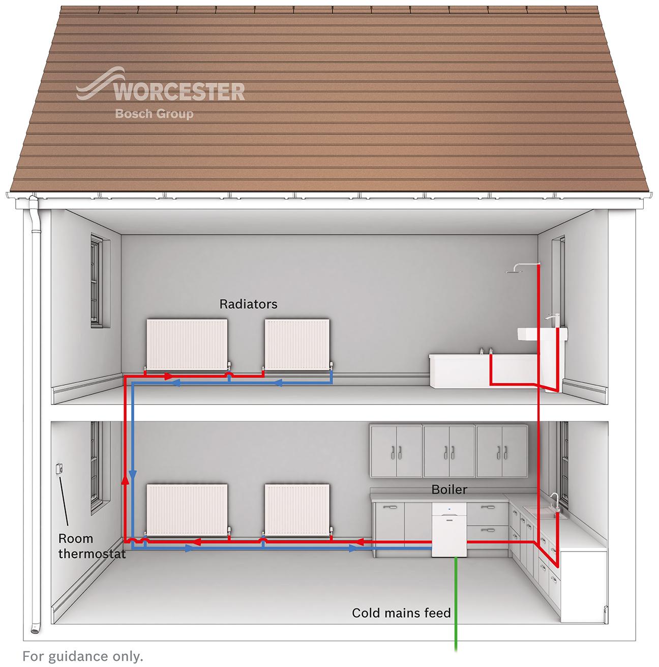 Merseyside Central Heating Ltd