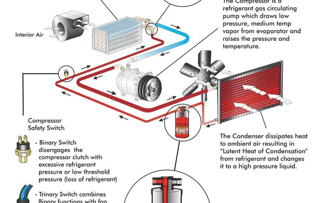 ac trinary switch wiring diagram schematic diagrams ign switch wiring diagram ac binary switch wiring trusted wiring diagram vintage air trinary switch wiring diagram female ac binary