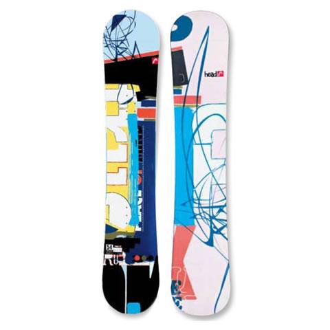 Skate & Ski