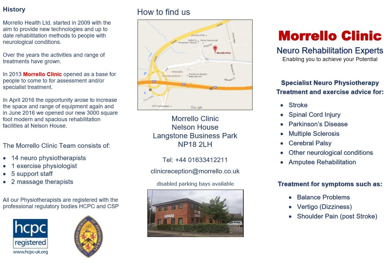 Morrello Clinic
