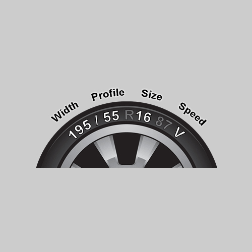 M and M Tyres - Caerphilly, Gwent CF83 8YE - 02920 860866 | ShowMeLocal.com