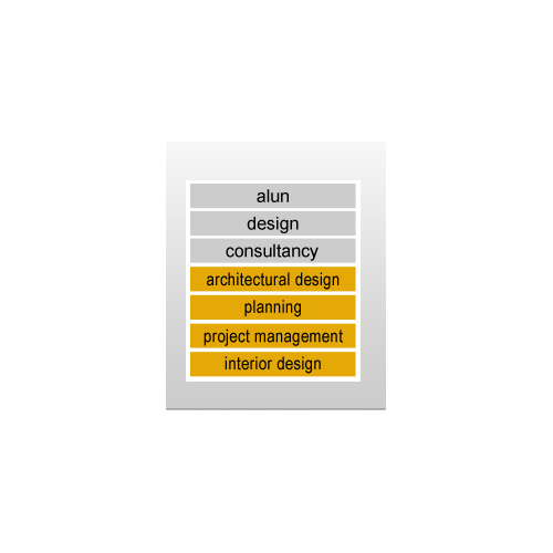 Alun Design Consultancy Ltd