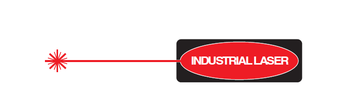 Industrial Laser, LLC