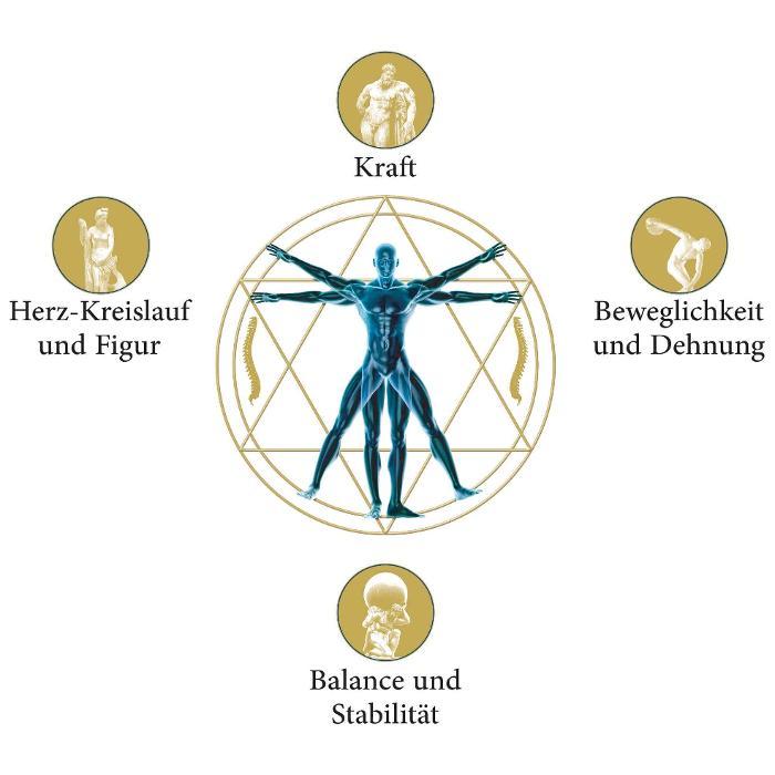 Bild zu ralf AMON - aktiv und gesund in Karlsruhe