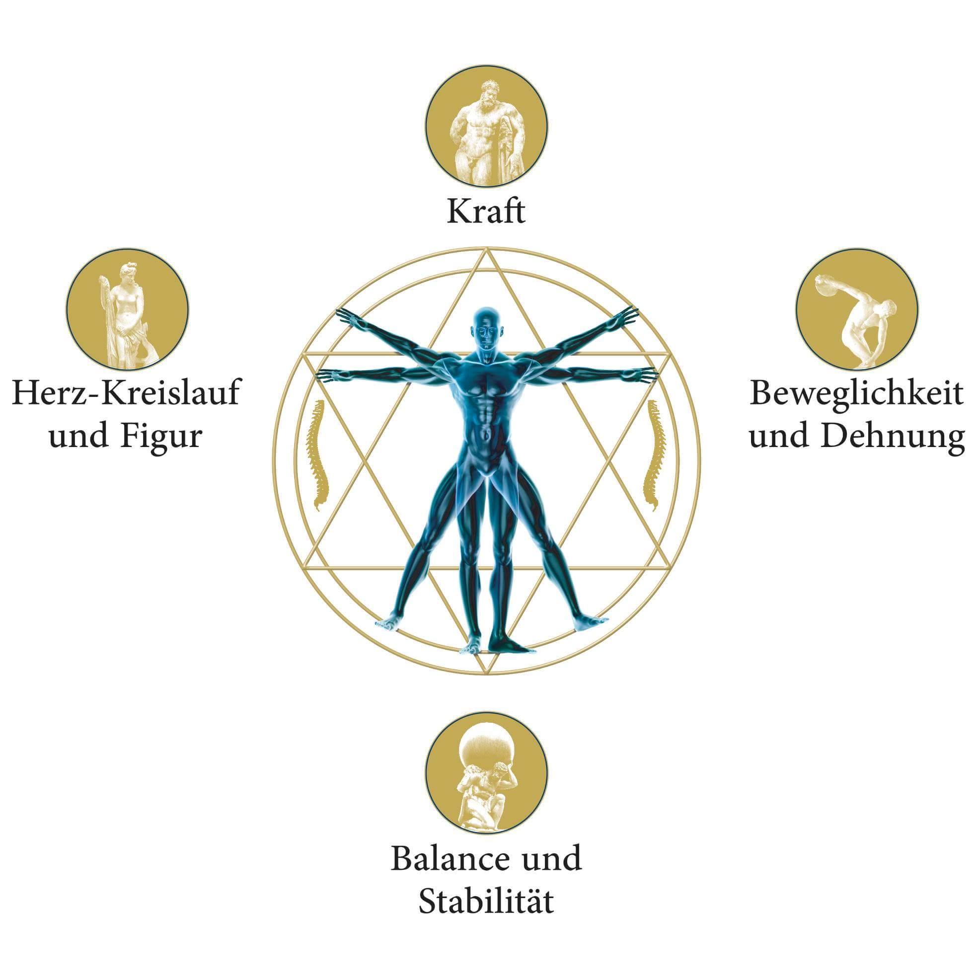 ralf AMON - aktiv und gesund