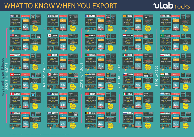Infographics - Ulab - Export Small-01