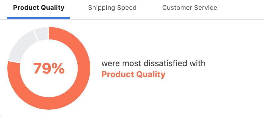 Facebook Customer quality feedback