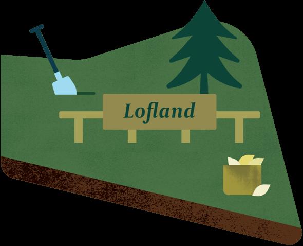lofland