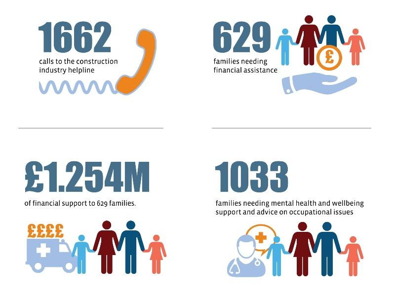 Lighthouse Charity Results Vertikal Net