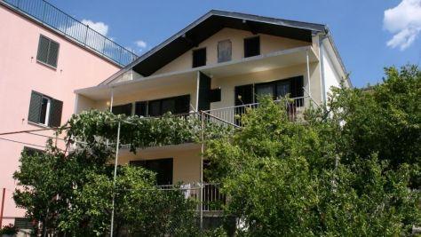 Apartmány a pokoje Podaca 7187, Podaca - Exteriér