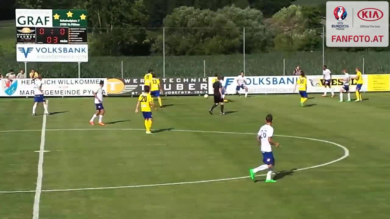 freundschaftsspiele international