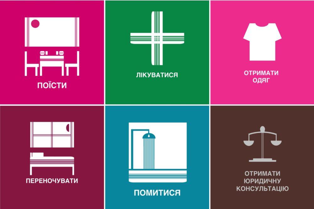 «Де поїсти, помитися, переночувати» — в Киеве издали справочник для бездомных