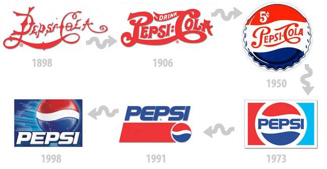 Pepsi Has A New Logo Anybody Cares