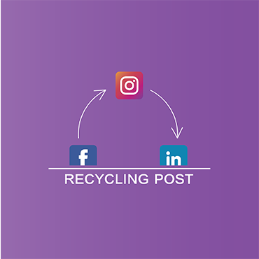 Recycling Posts