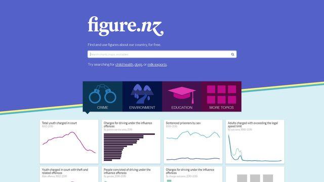 Figure.NZ