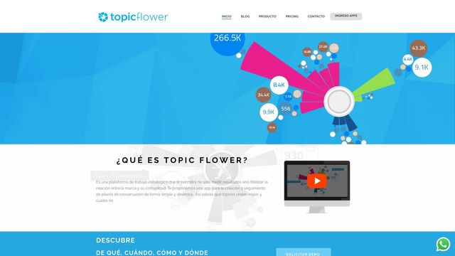 Topicflower