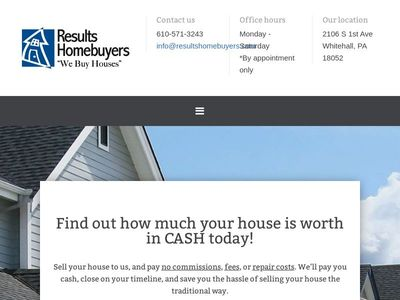 Results Homebuyers