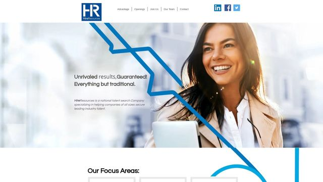 Hireresources