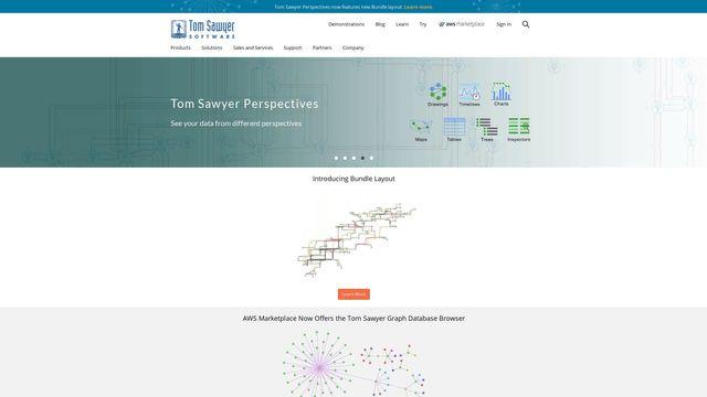 Tom Sawyer Software and Objectivity, Inc.