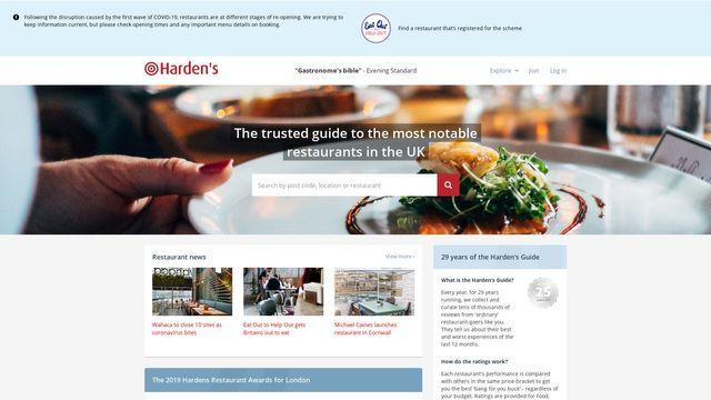 Harden's Ltd