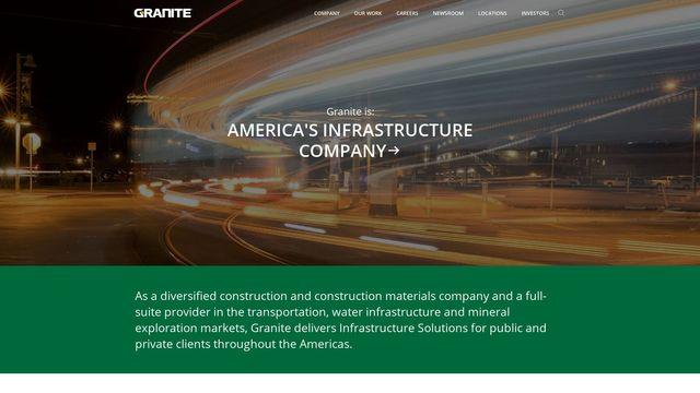 Granite Construction Inc.