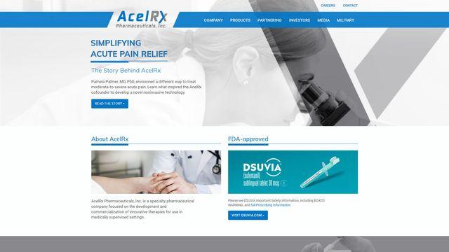 AcelRx Pharmaceuticals, Inc.