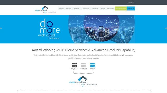 RiverMeadow Software Inc