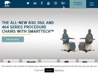 MTI Medical Technology Industries, Inc.