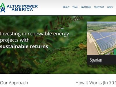 Altus Power America, Inc.