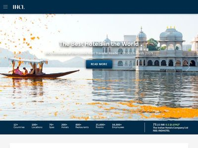 The Indian Hotels Company Limited
