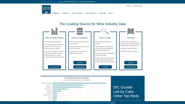 Wine Communications Group, Inc.