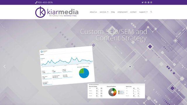 Kiar Media LLC