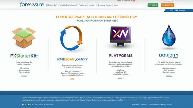 Forexware Markets Ltd.