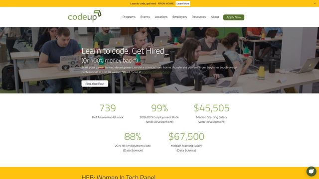 Codeup, LLC
