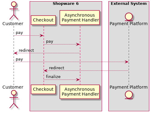 async payment