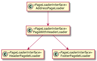 page loader classes