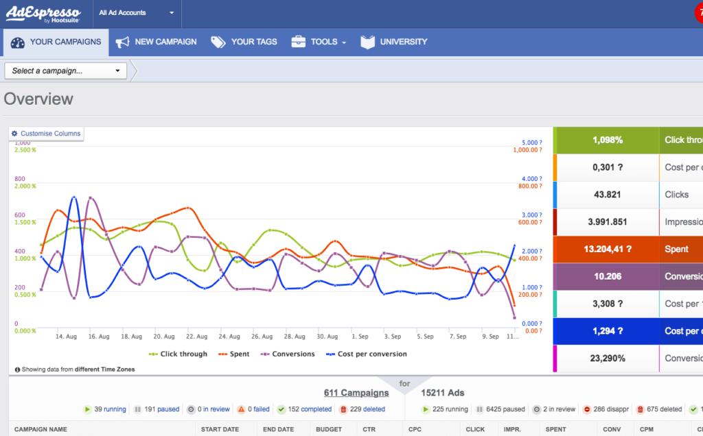 1-ottimizzare-campagne-facebook