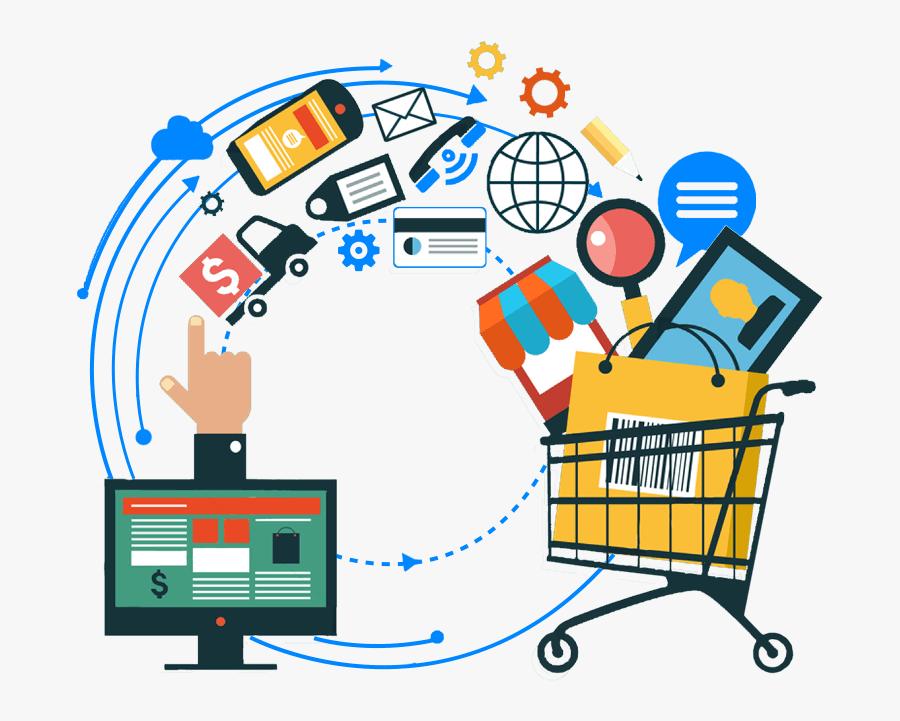 processo di acquisto ecommerce