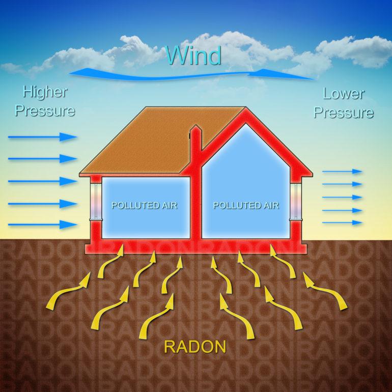 evitare la formazione del gas radon in casa