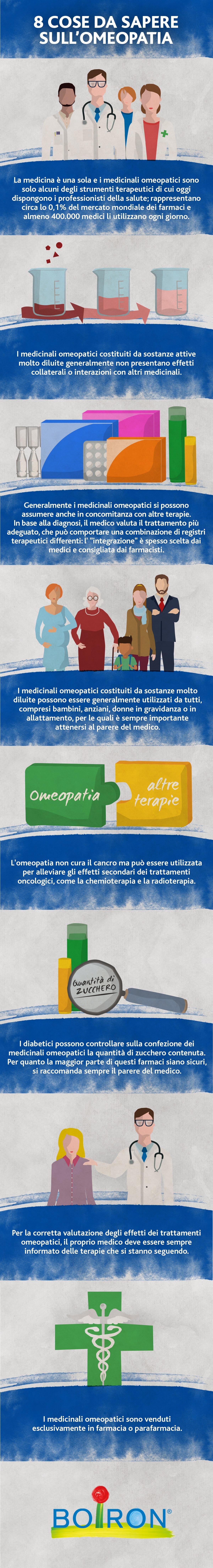 Infografica omeopatia