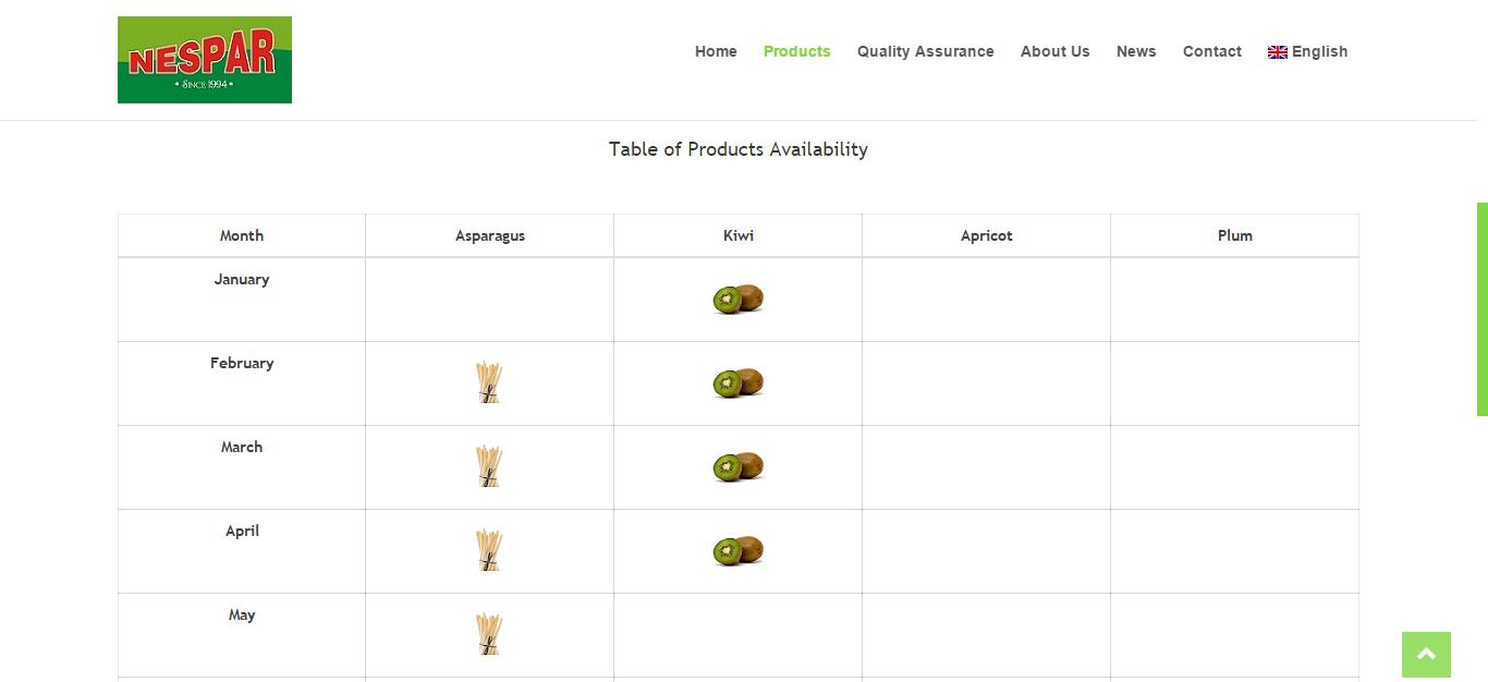 Nespar Agricultural Table